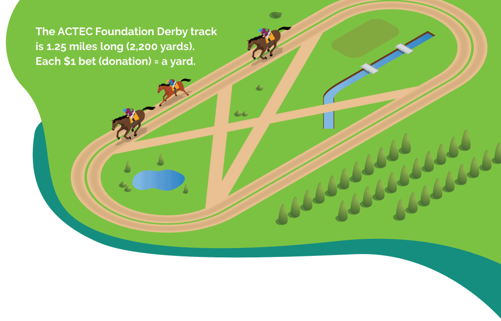 Foundation Derby Racetrack